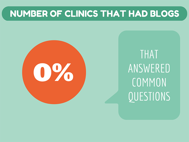 NUMBER-OF-CLINICS