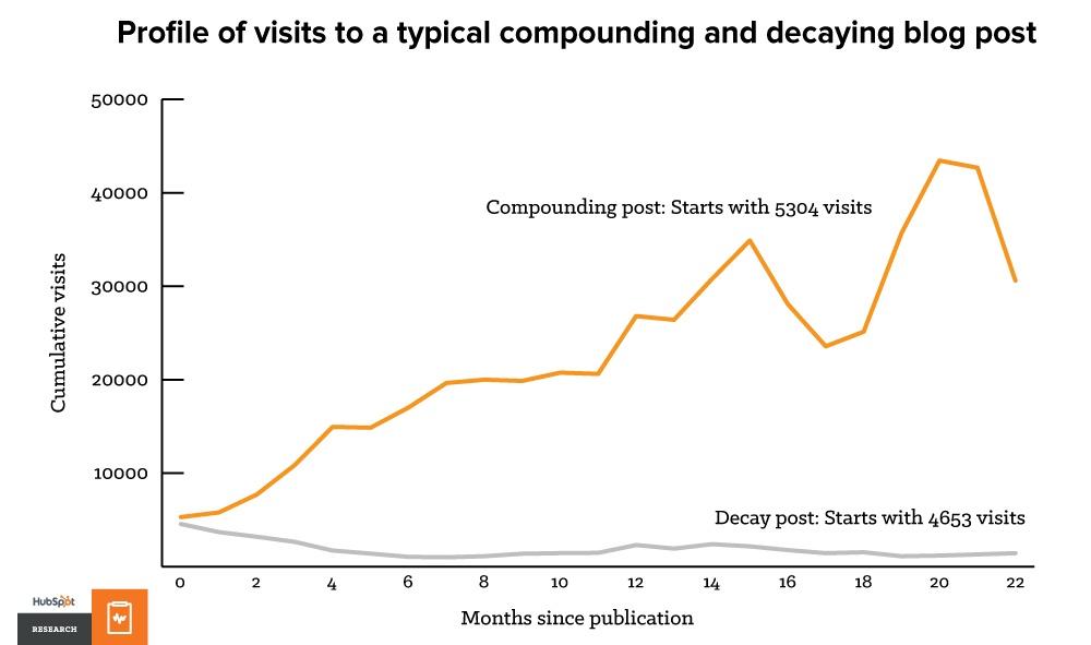 compounding2.jpg