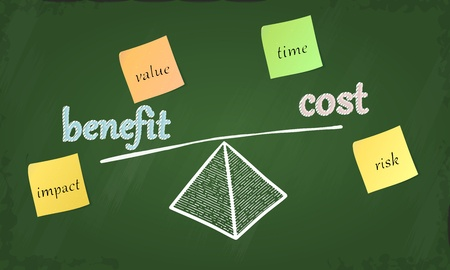 how-much-does-inbound-cost