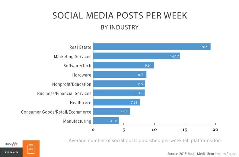 social-benchmarks-chart17.jpg